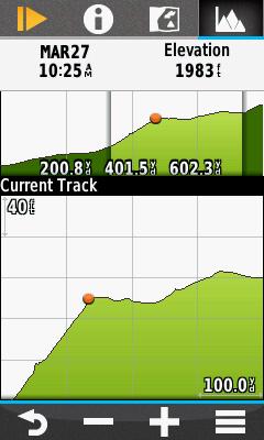 GPSrChive Oregon Xx Applications Current Track - Current elevation app