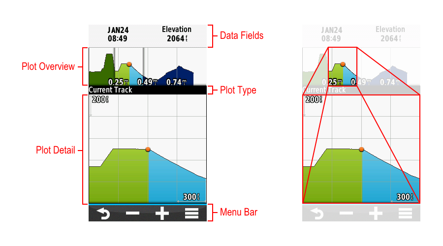 GPSrChive Oregon Xx Applications Elevation Plot - Current elevation app